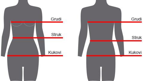 Kako odrediti veličinu odeće koju nosite?